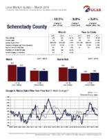 Schenctady-County