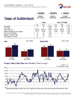 Town-of-Guilderland