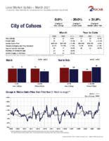 City-of-Cohoes