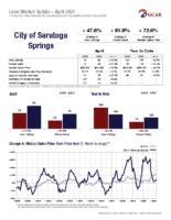 City-of-Saratoga-Springs